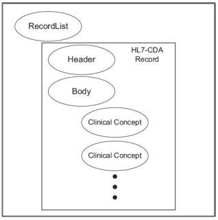 clinical_database